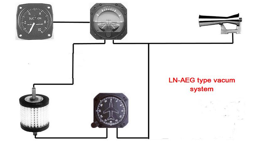 LN-AEG7